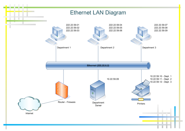 Ethernet Network Architecture